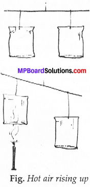 MP Board Class 7th Science Solutions Chapter 8 Winds, Storms and Cyclones img-4