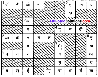 MP Board Class 7th Science Solutions Chapter 9 मृदा 4