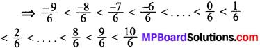 MP Board Class 8th Maths Solutions Chapter 1 परिमेय संख्याएँ Ex 1.2 img-11