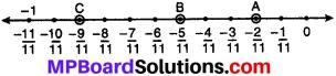 MP Board Class 8th Maths Solutions Chapter 1 परिमेय संख्याएँ Ex 1.2 img-3