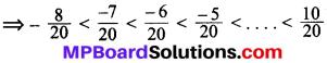 MP Board Class 8th Maths Solutions Chapter 1 परिमेय संख्याएँ Ex 1.2 img-5