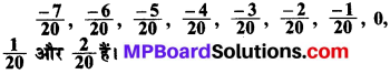 MP Board Class 8th Maths Solutions Chapter 1 परिमेय संख्याएँ Ex 1.2 img-6