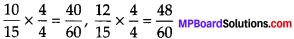 MP Board Class 8th Maths Solutions Chapter 1 Rational Numbers Ex 1.2 img-7