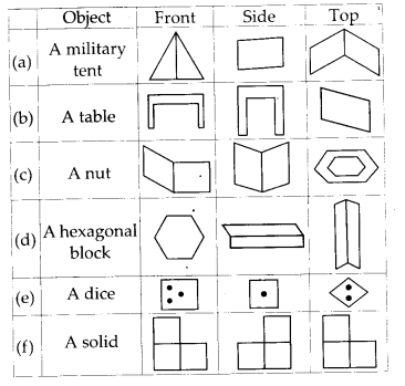MP Board Class 8th Maths Solutions Chapter 10 Visualizing Solid Shapes Ex 10.1 10
