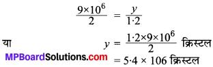 MP Board Class 8th Maths Solutions Chapter 13 सीधा और प्रतिलोम समानुपात Ex 13.1 img-12