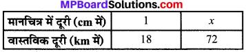 MP Board Class 8th Maths Solutions Chapter 13 सीधा और प्रतिलोम समानुपात Ex 13.1 img-13