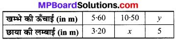MP Board Class 8th Maths Solutions Chapter 13 सीधा और प्रतिलोम समानुपात Ex 13.1 img-14