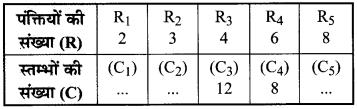 MP Board Class 8th Maths Solutions Chapter 13 सीधा और प्रतिलोम समानुपात Ex 13.1 img-24