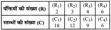 MP Board Class 8th Maths Solutions Chapter 13 सीधा और प्रतिलोम समानुपात Ex 13.1 img-26