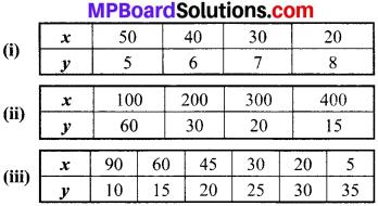 MP Board Class 8th Maths Solutions Chapter 13 सीधा और प्रतिलोम समानुपात Ex 13.1 img-27