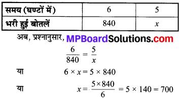 MP Board Class 8th Maths Solutions Chapter 13 सीधा और प्रतिलोम समानुपात Ex 13.1 img-4