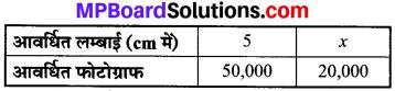 MP Board Class 8th Maths Solutions Chapter 13 सीधा और प्रतिलोम समानुपात Ex 13.1 img-7