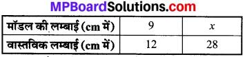 MP Board Class 8th Maths Solutions Chapter 13 सीधा और प्रतिलोम समानुपात Ex 13.1 img-9
