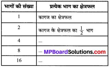 MP Board Class 8th Maths Solutions Chapter 13 सीधा और प्रतिलोम समानुपात Ex 13.2 img-13