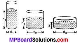 MP Board Class 8th Maths Solutions Chapter 13 सीधा और प्रतिलोम समानुपात Ex 13.2 img-14