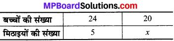 MP Board Class 8th Maths Solutions Chapter 13 सीधा और प्रतिलोम समानुपात Ex 13.2 img-4