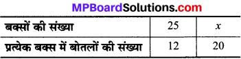 MP Board Class 8th Maths Solutions Chapter 13 सीधा और प्रतिलोम समानुपात Ex 13.2 img-6