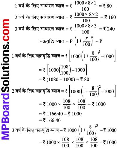 MP Board Class 8th Maths Solutions Chapter 13 सीधा और प्रतिलोम समानुपात Intext Questions img-15