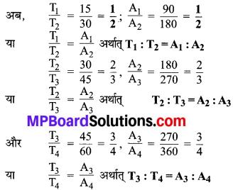 MP Board Class 8th Maths Solutions Chapter 13 सीधा और प्रतिलोम समानुपात Intext Questions img-5