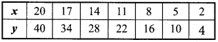 MP Board Class 8th Maths Solutions Chapter 13 सीधा और प्रतिलोम समानुपात Intext Questions img-8