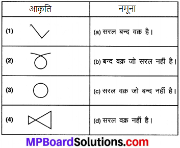 MP Board Class 8th Maths Solutions Chapter 3 चतुर्भुजों को समझना Intext Questions img-1