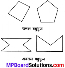 MP Board Class 8th Maths Solutions Chapter 3 चतुर्भुजों को समझना Intext Questions img-7