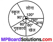 MP Board Class 8th Maths Solutions Chapter 5 आँकड़ो का प्रबंधन Ex 5.1 img-9
