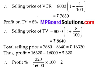 MP Board Class 8th Maths Solutions Chapter 8 Comparing Quantities Ex 8.2 6