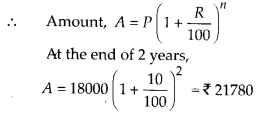 MP Board Class 8th Maths Solutions Chapter 8 Comparing Quantities Ex 8.3 14