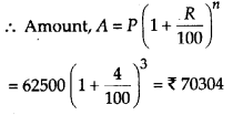 MP Board Class 8th Maths Solutions Chapter 8 Comparing Quantities Ex 8.3 16