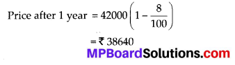 MP Board Class 8th Maths Solutions Chapter 8 Comparing Quantities Ex 8.3 35