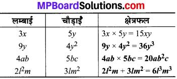 MP Board Class 8th Maths Solutions Chapter 9 बीजीय व्यंजक एवं सर्वसमिकाएँ Ex 9.1 img-9
