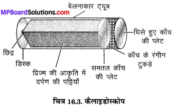 MP Board Class 8th Science Solutions Chapter 16 प्रकाश 4