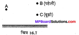 MP Board Class 8th Science Solutions Chapter 16 प्रकाश 8