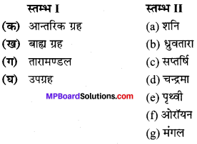 MP Board Class 8th Science Solutions Chapter 17 तारे एवं सौर परिवार 5