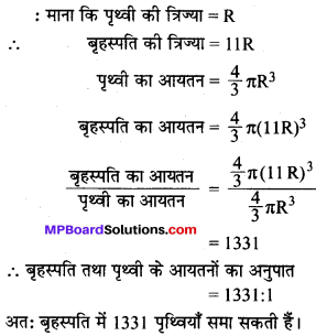 MP Board Class 8th Science Solutions Chapter 17 तारे एवं सौर परिवार 8