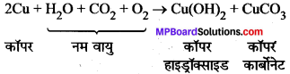 MP Board Class 8th Science Solutions Chapter 4 पदार्थ धातु और अधातु 3