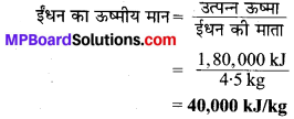 MP Board Class 8th Science Solutions Chapter 6 दहन और ज्वाला 4