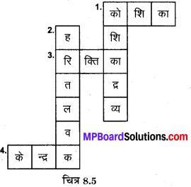 MP Board Class 8th Science Solutions Chapter 8 कोशिका - संरचना एवं प्रकार्य 5
