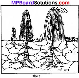 MP Board Class 8th Social Science Solutions Chapter 7 परिवर्तनकारी बाह्य शक्तिया img 1