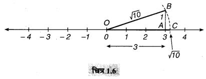 MP Board Class 9th Maths Guide Chapter 1 संख्या पद्धति Ex 1.6 10a