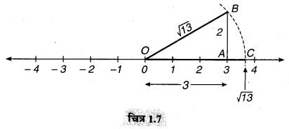 MP Board Class 9th Maths Guide Chapter 1 संख्या पद्धति Ex 1.6 10b