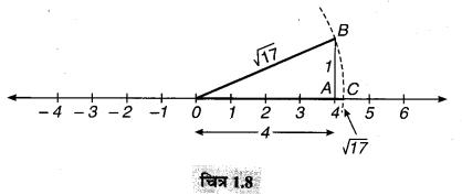 MP Board Class 9th Maths Guide Chapter 1 संख्या पद्धति Ex 1.6 10c