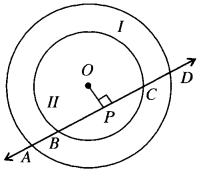 MP Board Class 9th Maths Solutions Chapter 10 Circles Ex 10.4 img-5