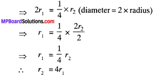 MP Board Class 9th Maths Solutions Chapter 13 Surface Areas and Volumes Ex 13.4 img-5