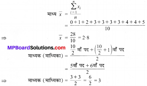 MP Board Class 9th Maths Solutions Chapter 14 सांख्यिकी Ex 14.4 image 1