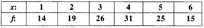 MP Board Class 9th Maths Solutions Chapter 14 Statistics Ex 14.3 img-50