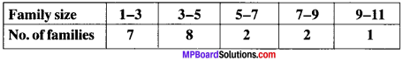 MP Board Class 9th Maths Solutions Chapter 14 Statistics Ex 14.3 img-53