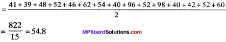 MP Board Class 9th Maths Solutions Chapter 14 Statistics Ex 14.4 img-3
