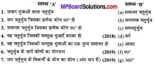 MP Board Class 9th Maths Solutions Chapter 8 चतुर्भुज Additional Questions 10